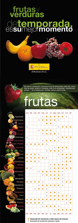 Fruta_de_temporada