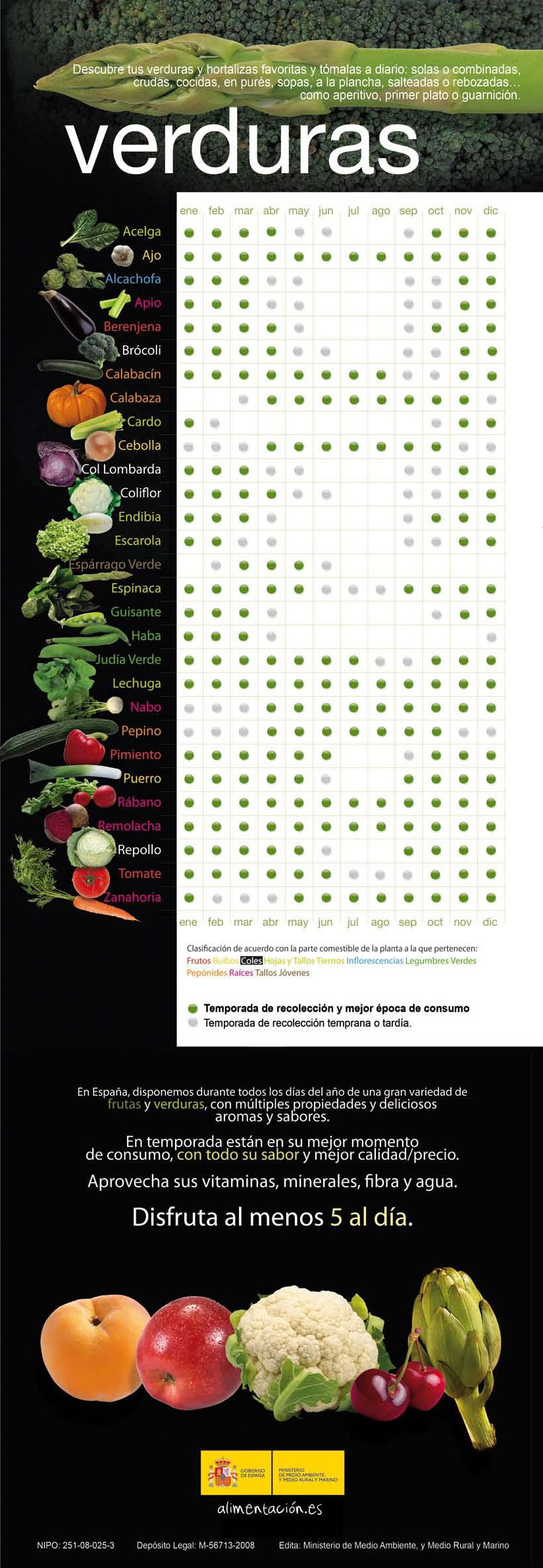 Verduras_de_temporada
